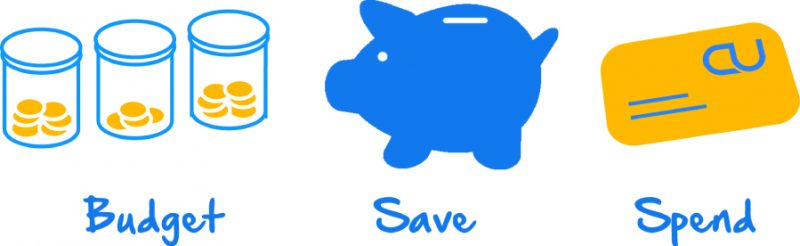 Budget Save Spend logo
